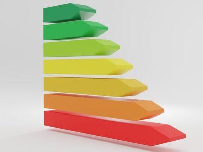 Diagnostic de Performance Energétique (DPE)